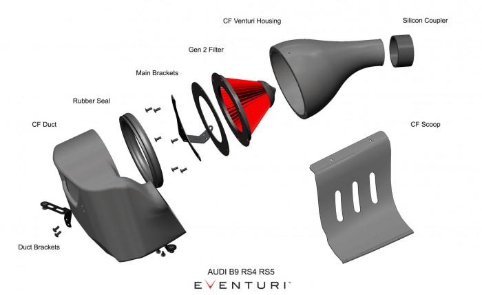 Eventuri Carbon Ansaugsystem für Audi B9 RS4/RS5
